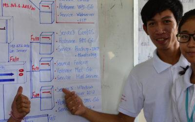 PN Cambodia – Virtual Company, the final project!